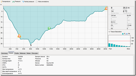 Richard Byrom's Dive profile from the Suunto D4i at Stoney Cove